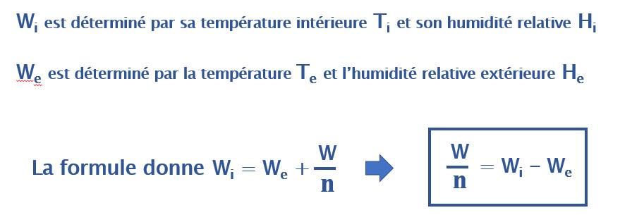 Classe hydrométrique