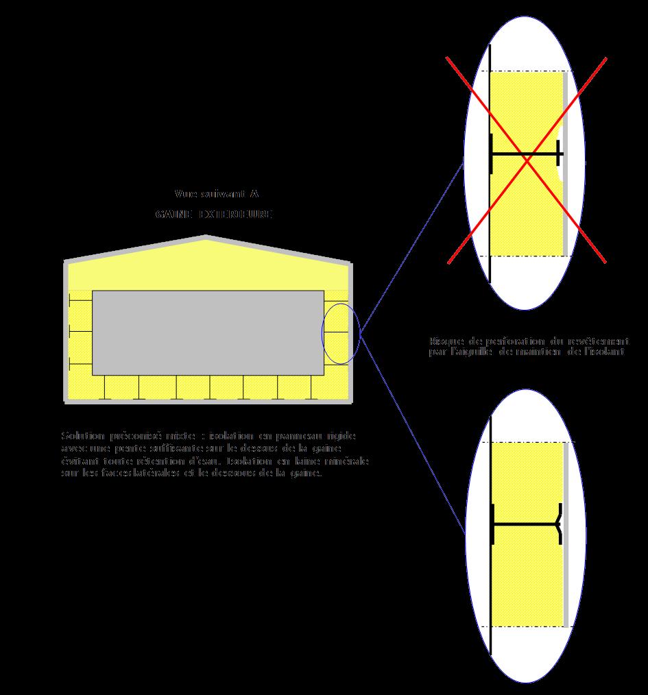 Isolation (cas générique en matériaux fibreux) L'emploi de matériaux fibreux sur un circuit froid entraine une protection renforcée du pare-vapeur surtout en extérieur ou les deltas de températures peuvent être importants. Le film technique généralement complexé avec l'isolant rempli cette fonction. Les aiguilles de maintien de l'isolant rendent le pare-vapeur en film technique inefficace de par la perforation de ce dernier. Dans le cas de cette perforation nous préconisons le pare-vapeur Foster® 30-90 sur la totalité de la surface ou un traitement spécifique (TEMBUTIL IF ™) du film au droit de la perforation (sous réserve du classement Euroclasse). Dans le cas d'un film technique « non perforé » nous préconisons l'Enduit 1000 Extérieur Eco (produit sans chlore). L'application de film technique (TEMBUTIL IF ™, VAPOR FAS 62-05) n'est pas recommandé au vu des faibles densités des isolants utilisés en général en France. Dans les autres pays d'Europe la mise en œuvre est les qualités d'isolants diffères sur ce type d'installation.