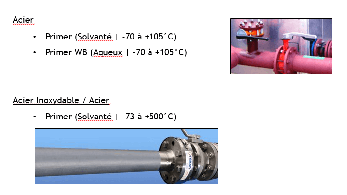 Revêtements anticorrosion corrosion sous isolation
