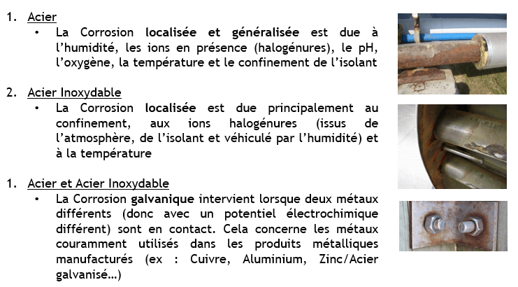 Types de corrosion sous isolation